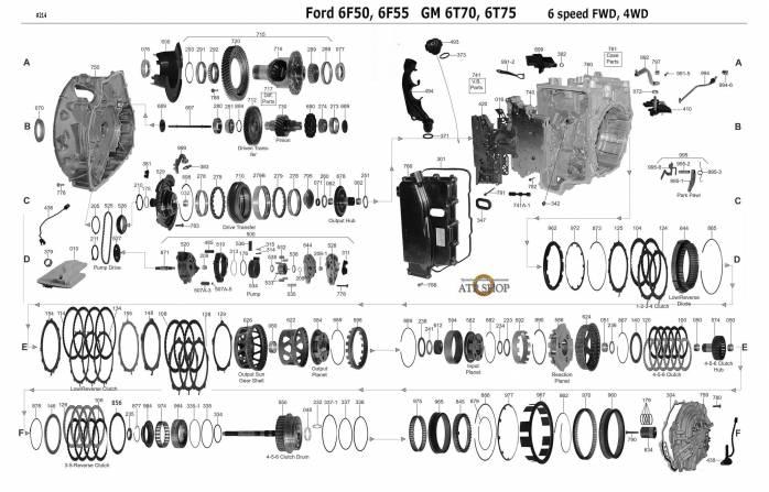 акпп 6F50\55 EDGE EXPLORER FLEX SABLE FUSION TAURUS TAURUS/TAURUS X MKX TRANSIT...