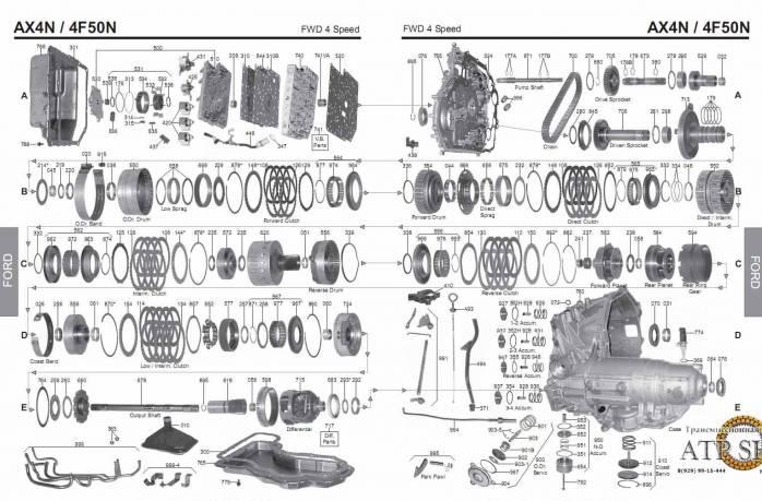 акпп AX4N/ 4F50N SABLE TAURUS/TAURUS SHO