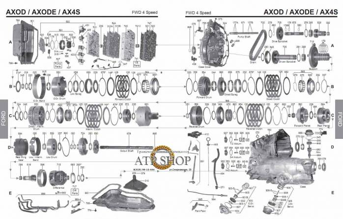 акпп AXOD-E, AX4N\S