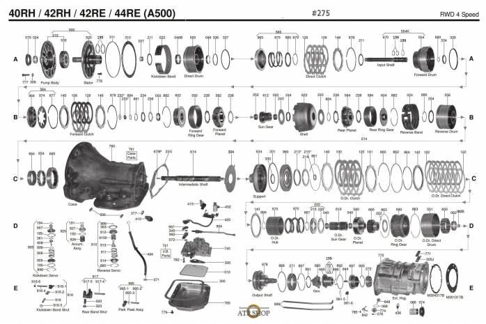 акпп A500 ( 42RE / 44RE) DURANGO GRAND CHEROKEE