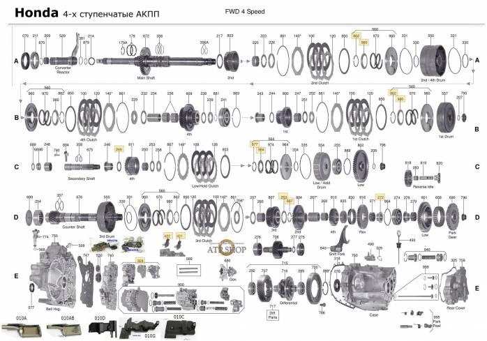 акпп 4sp MRVA/ MCVA BZKA/ MZKA CR-V ELEMENT