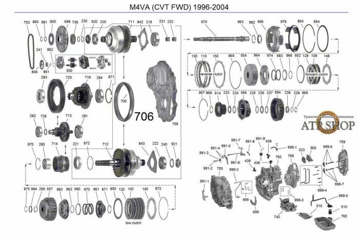 акпп CVT M4VA/ MLYA/ SLYA/ META/ SETA CIVIC HX CIVIC HX/GX AIRWAVE FIT