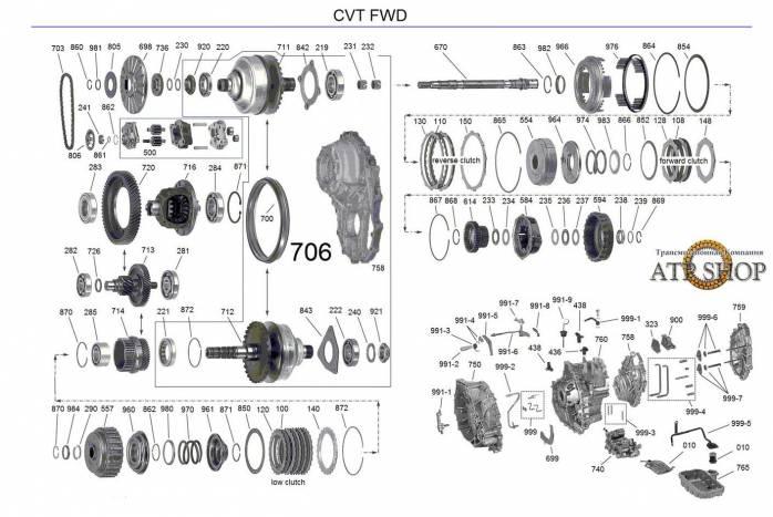 акпп SPSA/ SMLA/ SBLA/ STYA (CVT) CIVIC HYBRID INSIGHT