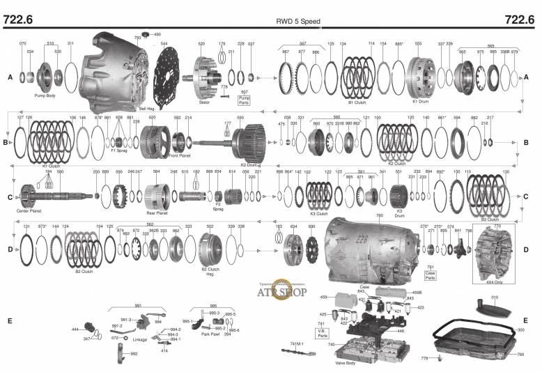 акпп 722.6 300 SERIES CROSSFIRE CHALLENGER CHARGER MAGNUM NITRO SPRINTER VANEO V...
