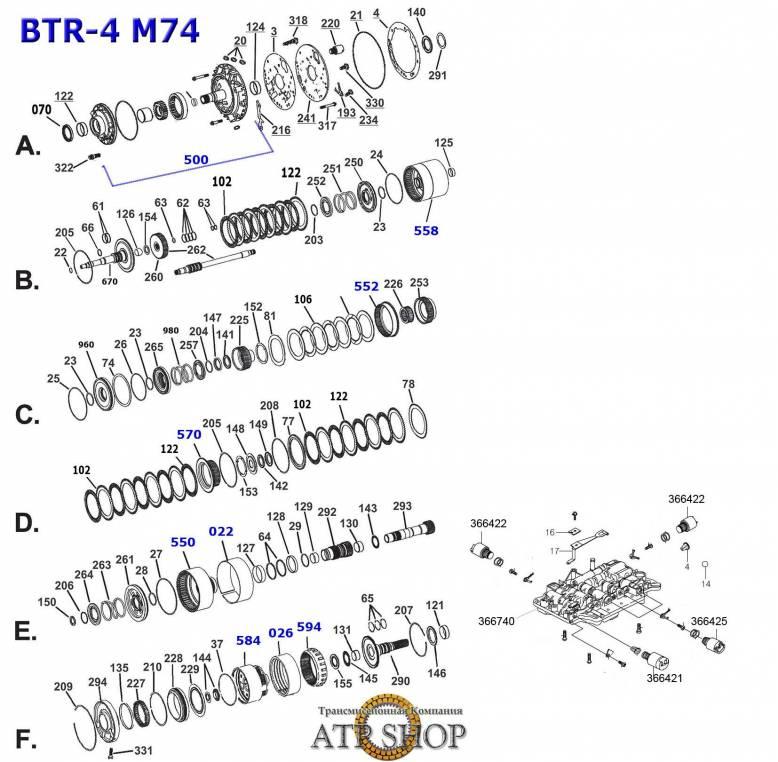 акпп M74LE (BTR4) FUTURER ZINGER REFINE GT COUPE ACTYON (Sport) CHAIRMAN KORANDO...