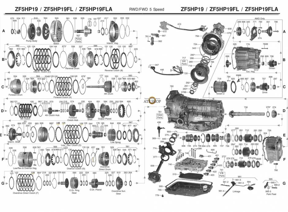 акпп 5HP19 (01V) A6 A6 ALLROAD A8 SUPERB PASSAT PHAETON 3-я серия 5-я серия Z4 R...