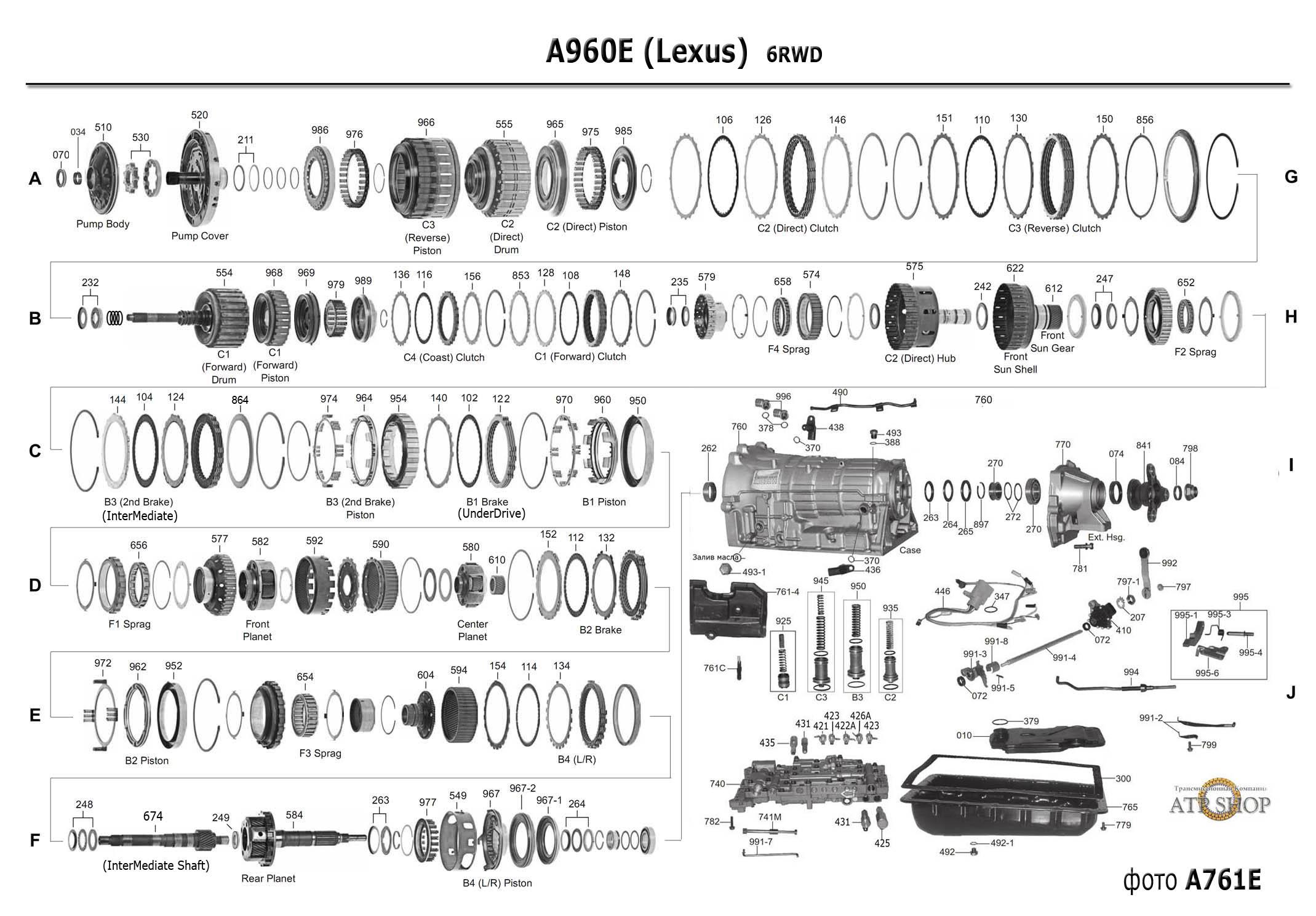 ATP B-332 Automatic Transmission Filter Kit